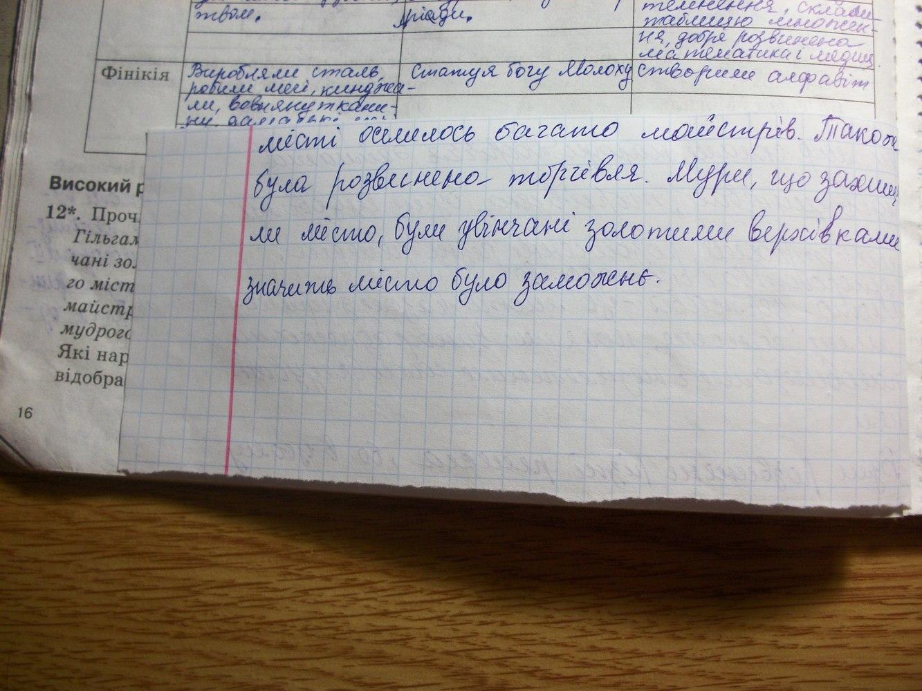 ГДЗ рабочие тетради 6 класс. Задание: стр. 16 (3)