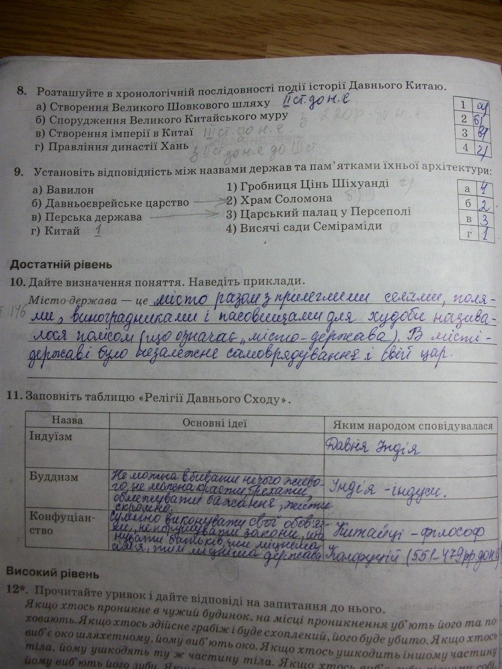 ГДЗ рабочие тетради 6 класс. Задание: стр. 20