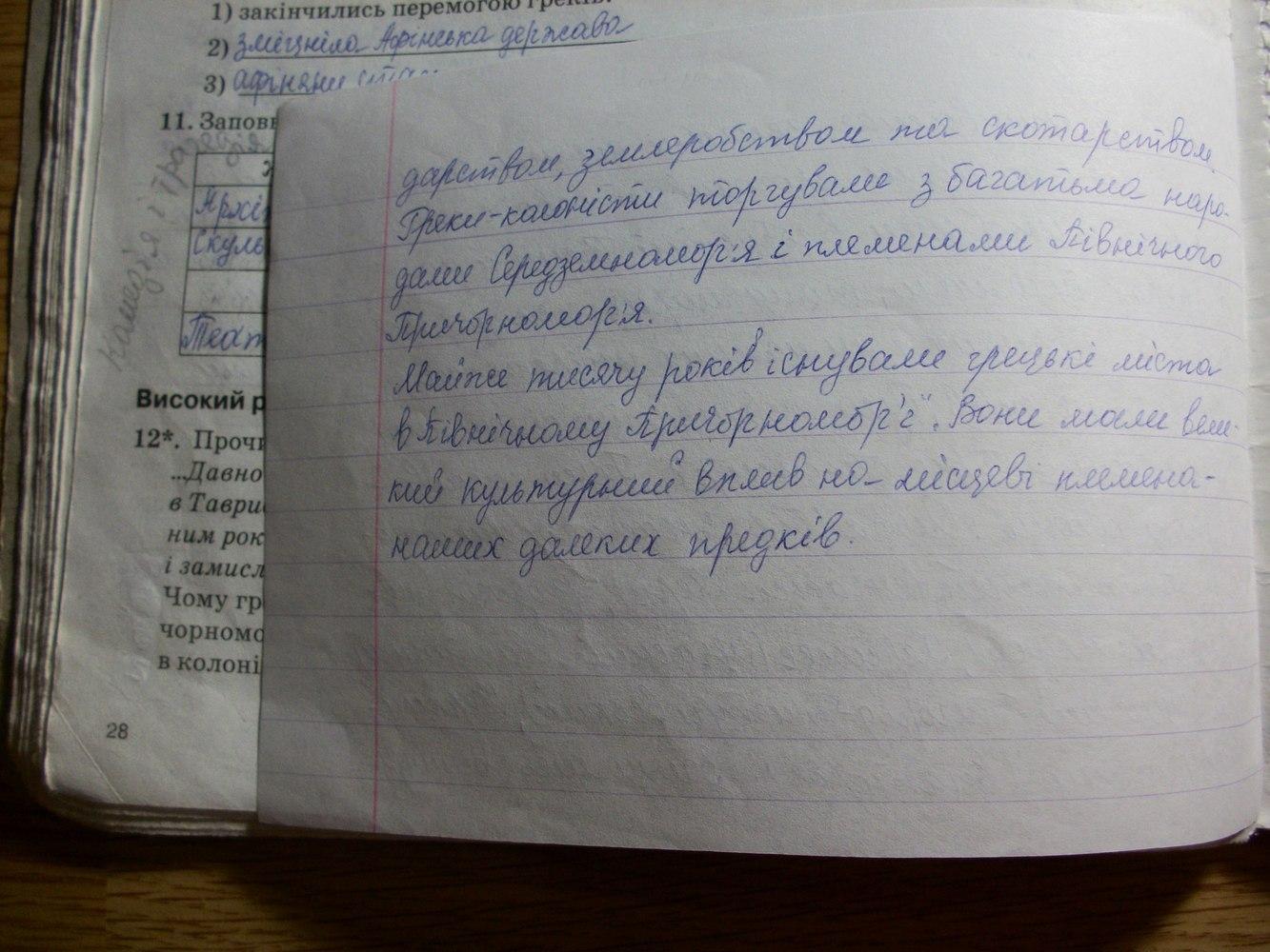 ГДЗ рабочие тетради 6 класс. Задание: стр. 28 (3)