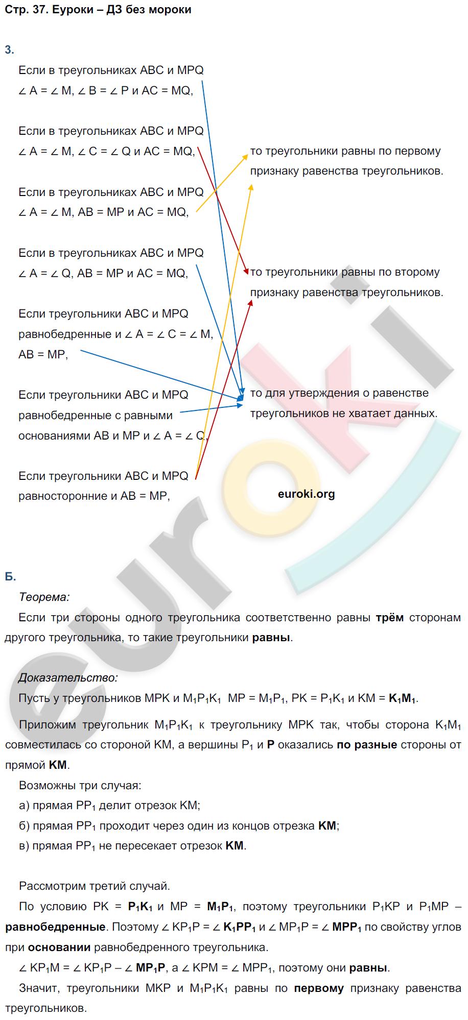 ГДЗ по геометрии 7 класс рабочая тетрадь Глазков, Камаев. К учебнику Атанасяна. Задание: стр. 37