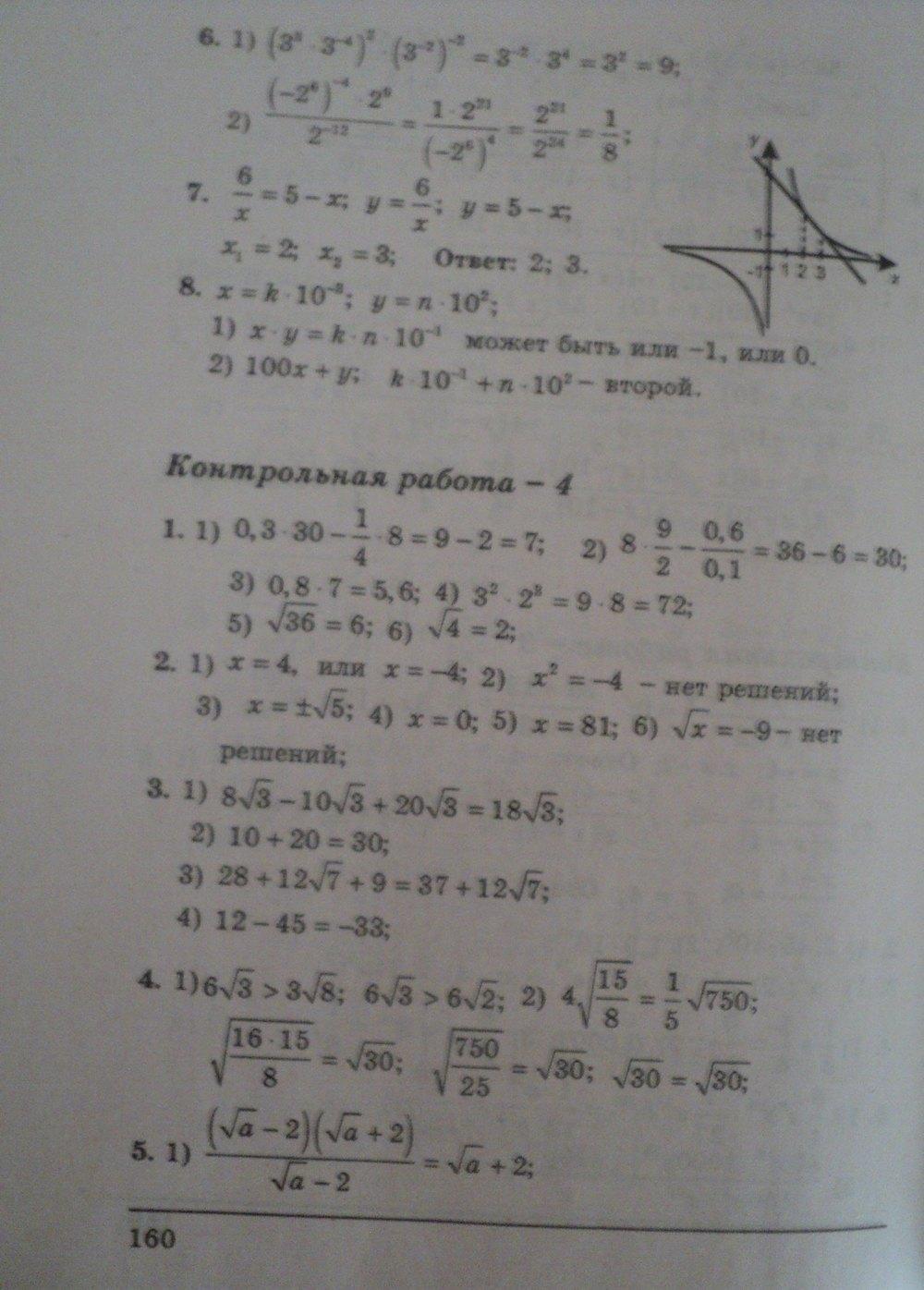 ГДЗ по алгебре 8 класс Щербань П.. Задание: стр. 160