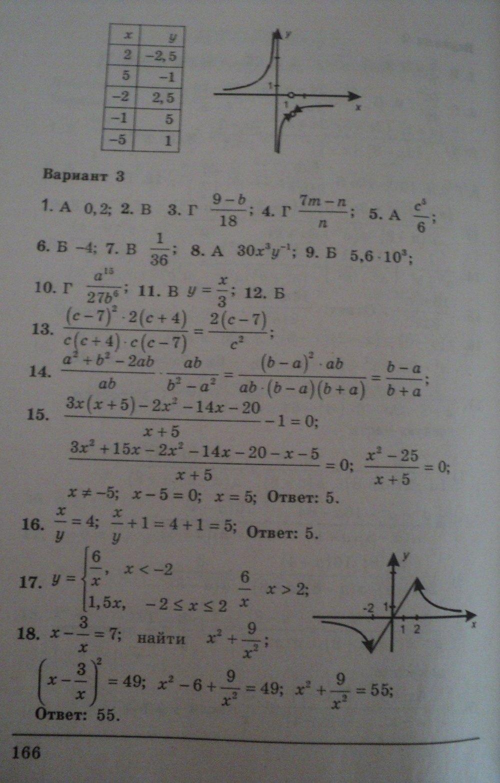 ГДЗ по алгебре 8 класс Щербань П.. Задание: стр. 166
