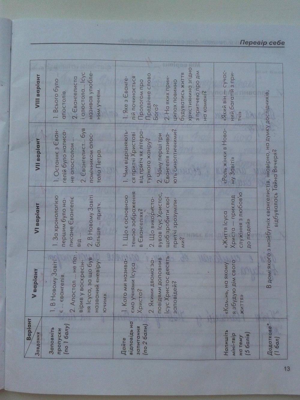 ГДЗ відповіді робочий зошит по этике 6 класс Г.О. Кізілова. Задание: стр. 13
