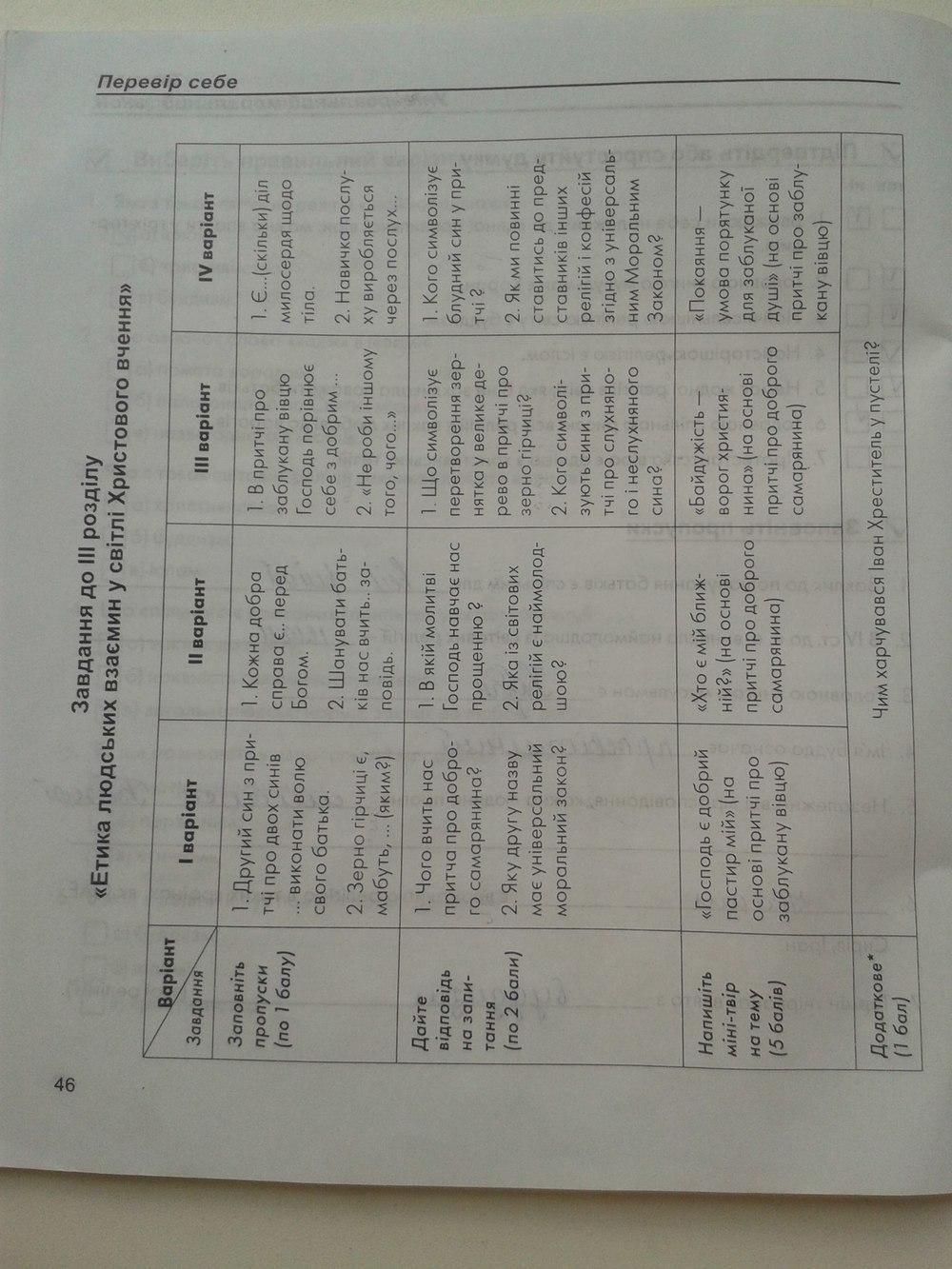 ГДЗ відповіді робочий зошит по этике 6 класс Г.О. Кізілова. Задание: стр. 46