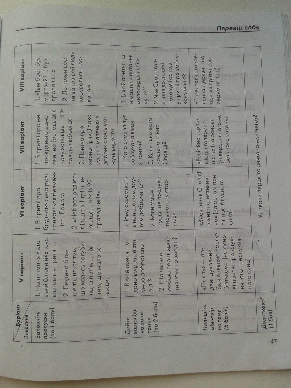 ГДЗ відповіді робочий зошит по этике 6 класс Г.О. Кізілова. Задание: стр. 47