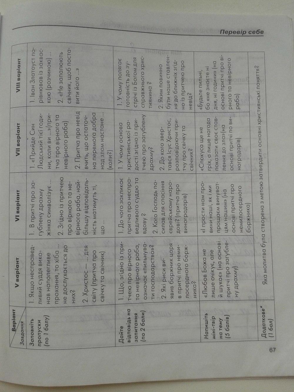 ГДЗ відповіді робочий зошит по этике 6 класс Г.О. Кізілова. Задание: стр. 67