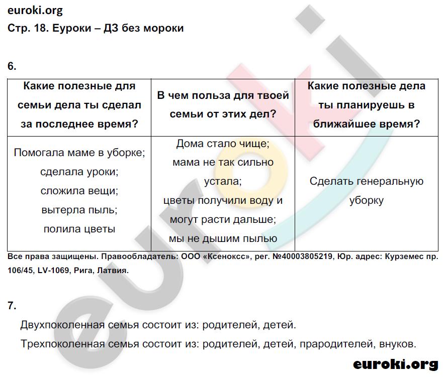 ГДЗ по обществознанию 5 класс рабочая тетрадь Иванова, Хотеенкова. Задание: стр. 18