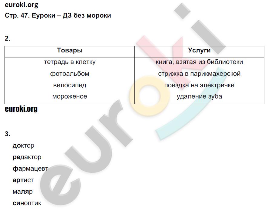 ГДЗ по обществознанию 5 класс рабочая тетрадь Иванова, Хотеенкова. Задание: стр. 47