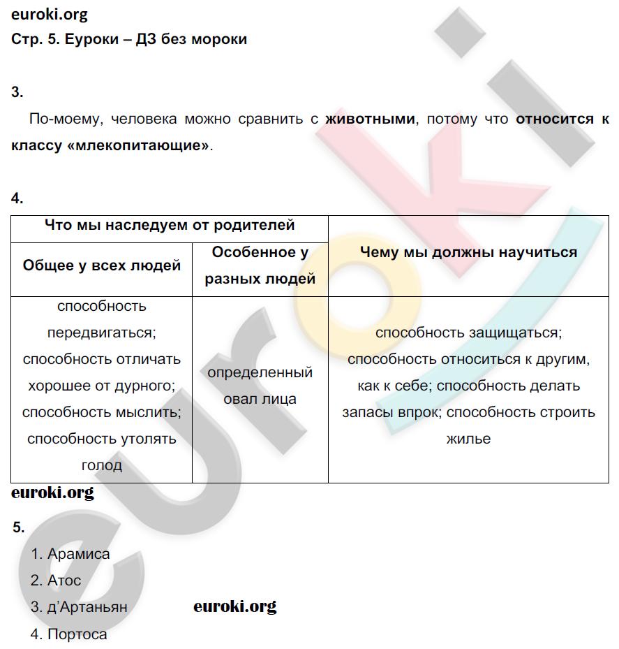ГДЗ по обществознанию 5 класс рабочая тетрадь Иванова, Хотеенкова. Задание: стр. 5