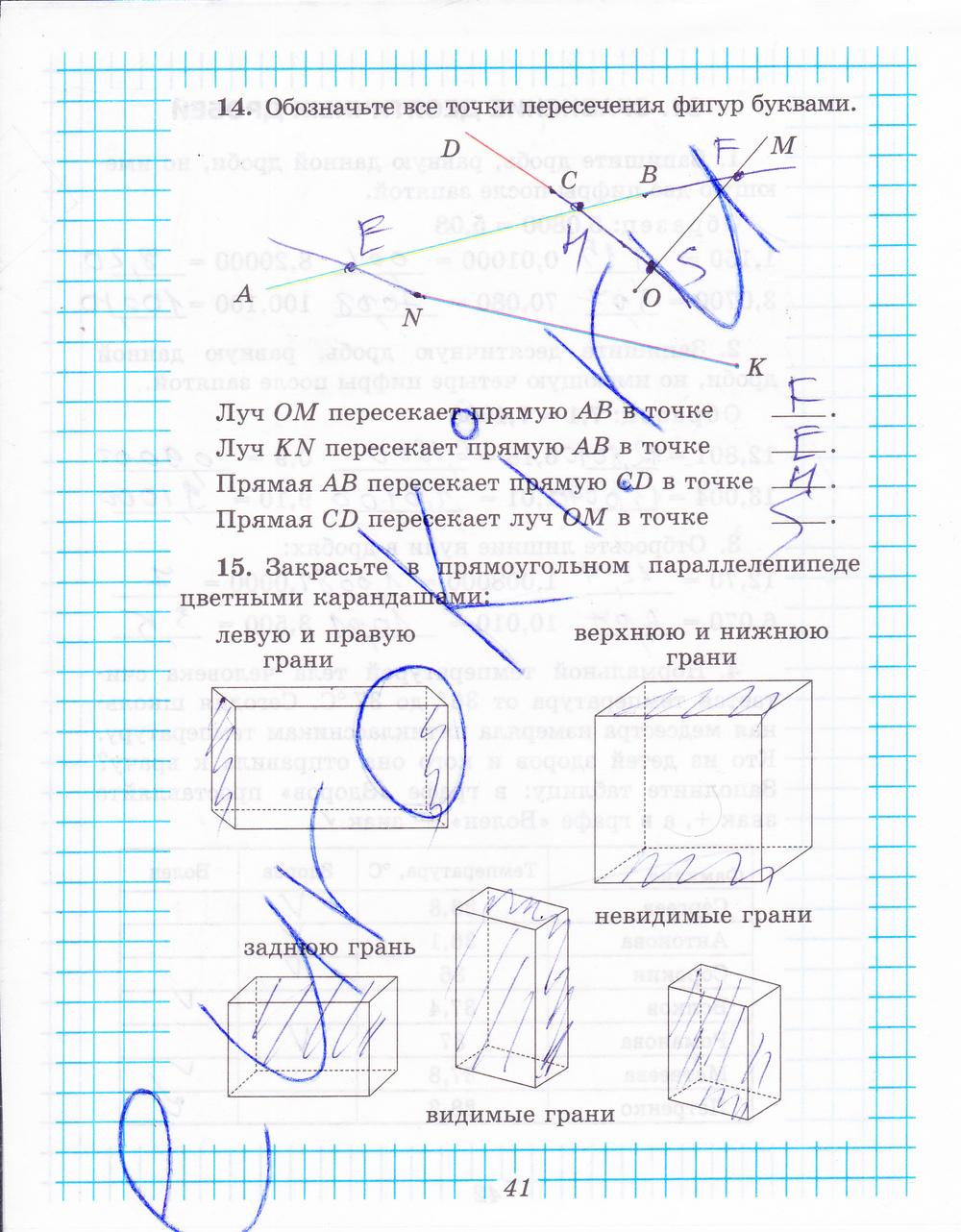 ГДЗ по математике 5 класс рабочая тетрадь Рудницкая Часть 1, 2. Задание: стр. 41