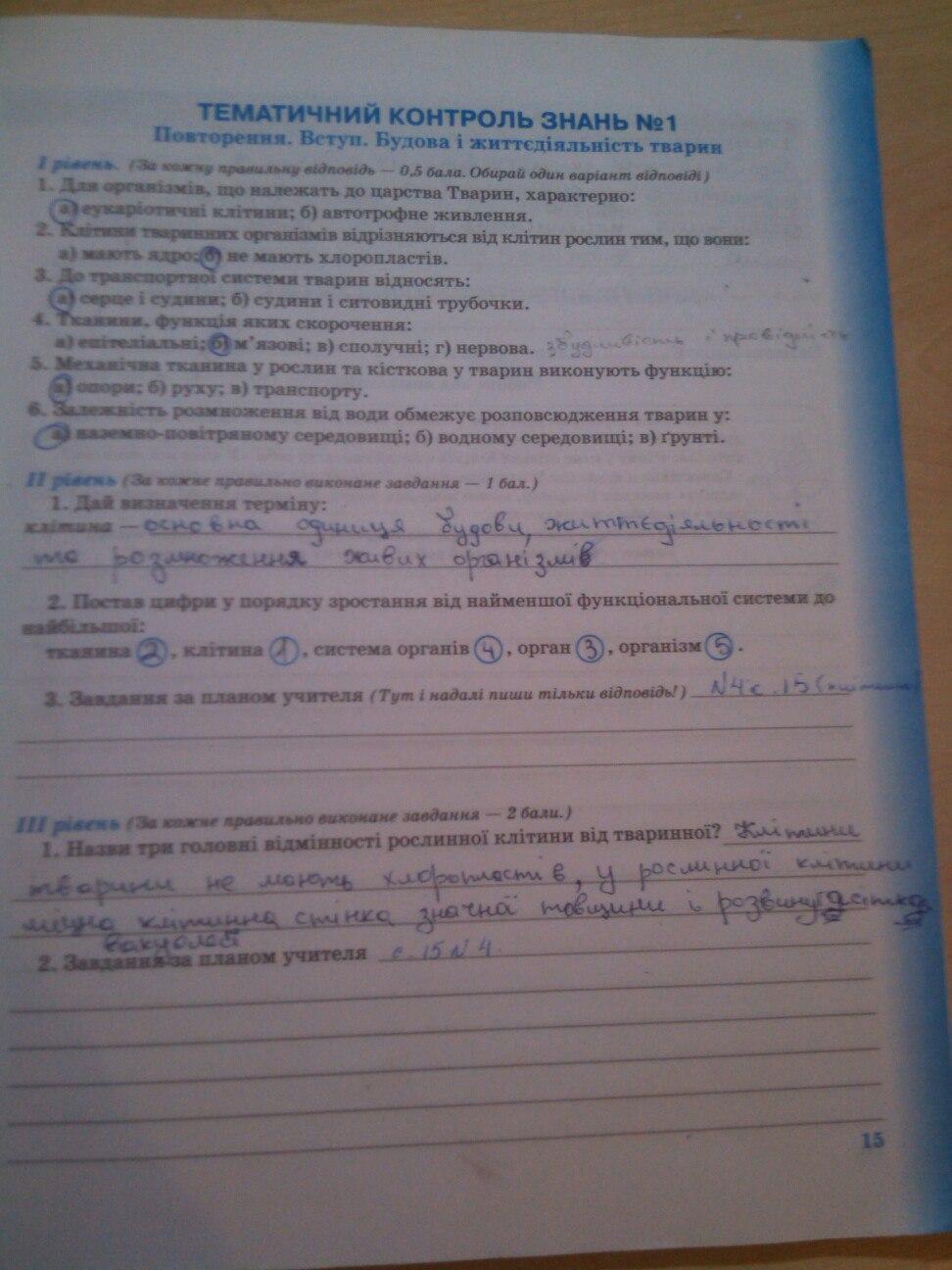ГДЗ відповіді робочий зошит по биологии 8 класс О.В. Князева. Задание: стр. 15