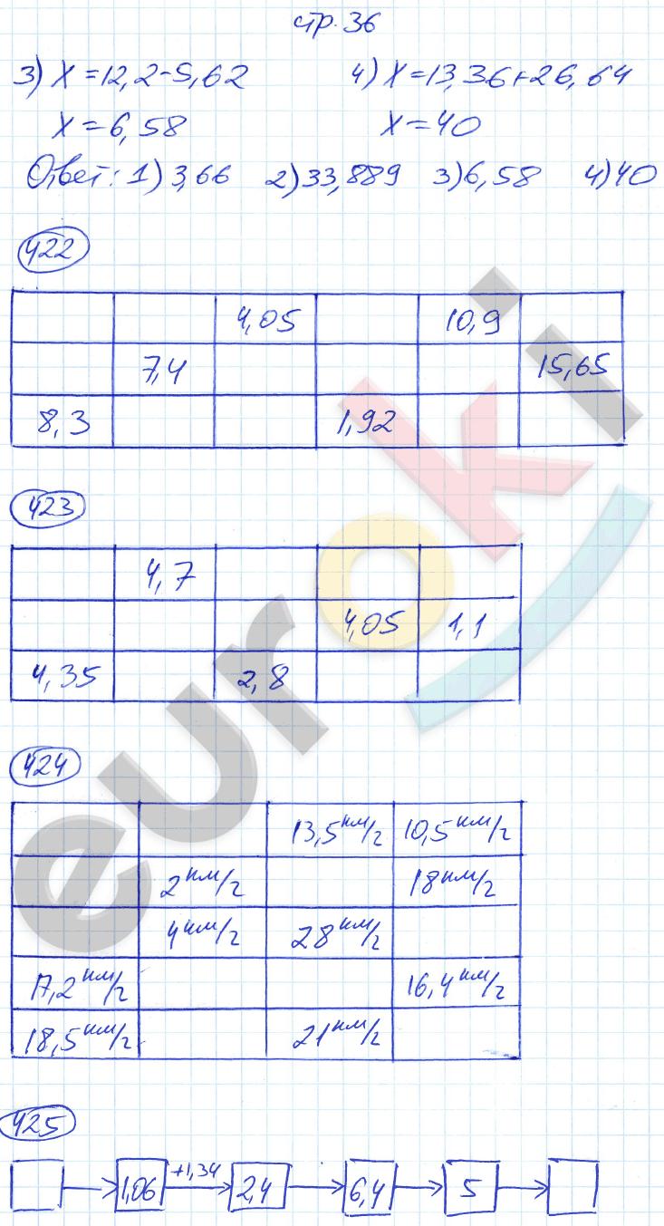 ГДЗ по математике 5 класс рабочая тетрадь Мерзляк, Полонский, Якир Часть 1, 2. Задание: стр. 36