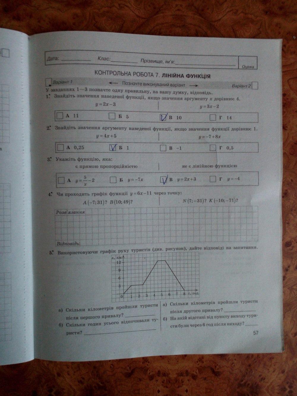 ГДЗ відповіді робочий зошит по алгебре 7 класс Стадник Л.Г., Роганін О.М.. Задание: стр. 57