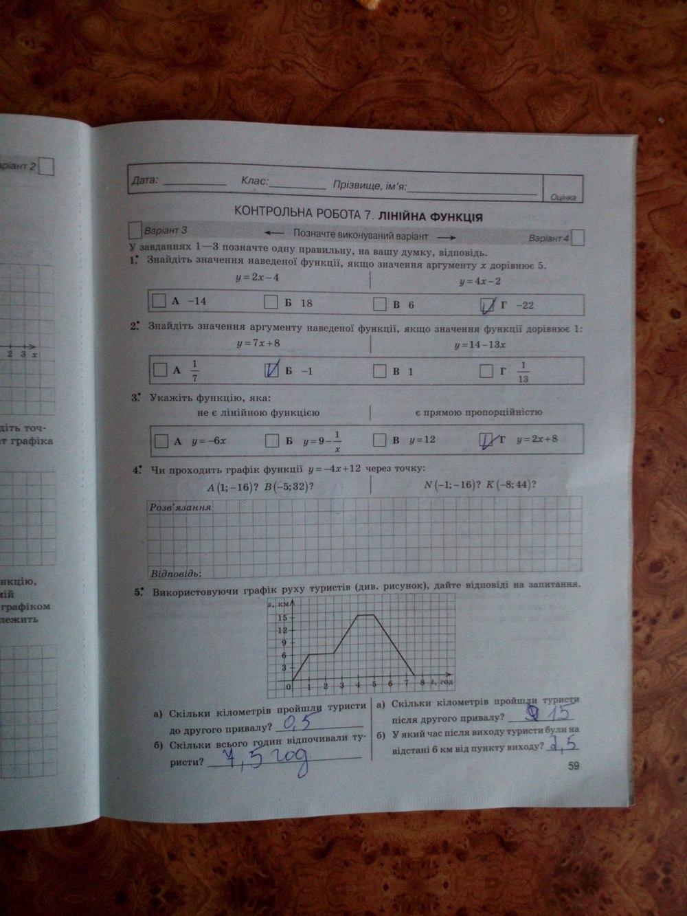 ГДЗ відповіді робочий зошит по алгебре 7 класс Стадник Л.Г., Роганін О.М.. Задание: стр. 59