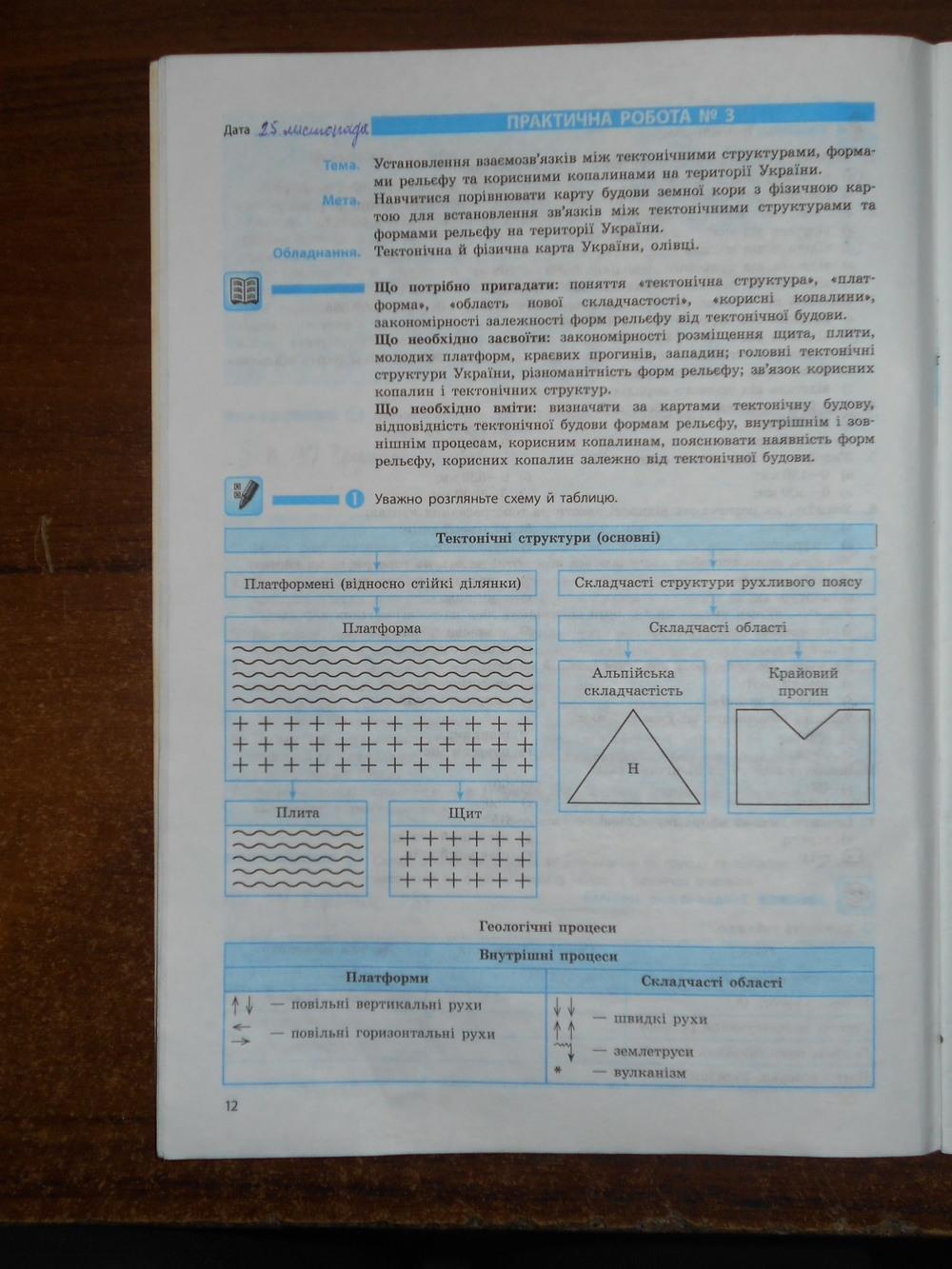 ГДЗ відповіді робочий зошит по географии 8 класс Т.Г. Гільберг, В.М. Проценко. Задание: стр. 12