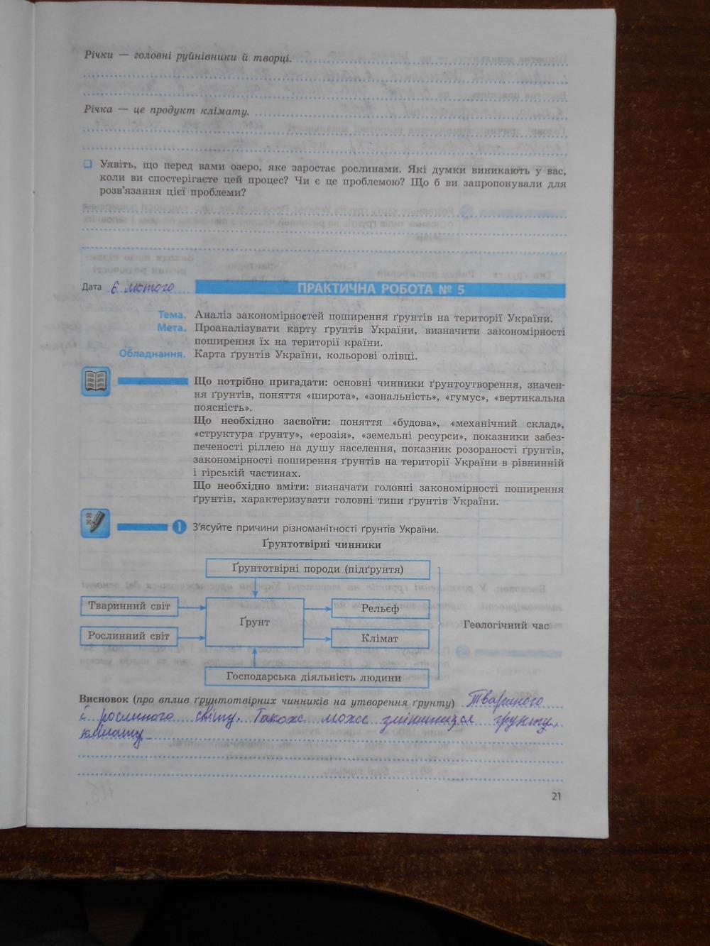 ГДЗ відповіді робочий зошит по географии 8 класс Т.Г. Гільберг, В.М. Проценко. Задание: стр. 21