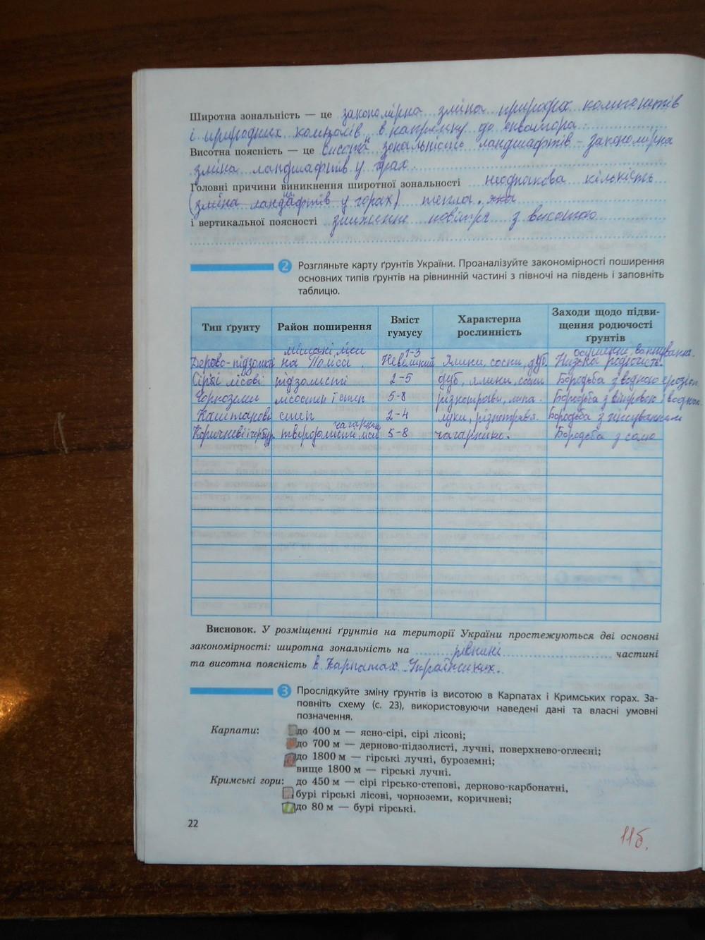 ГДЗ відповіді робочий зошит по географии 8 класс Т.Г. Гільберг, В.М. Проценко. Задание: стр. 22