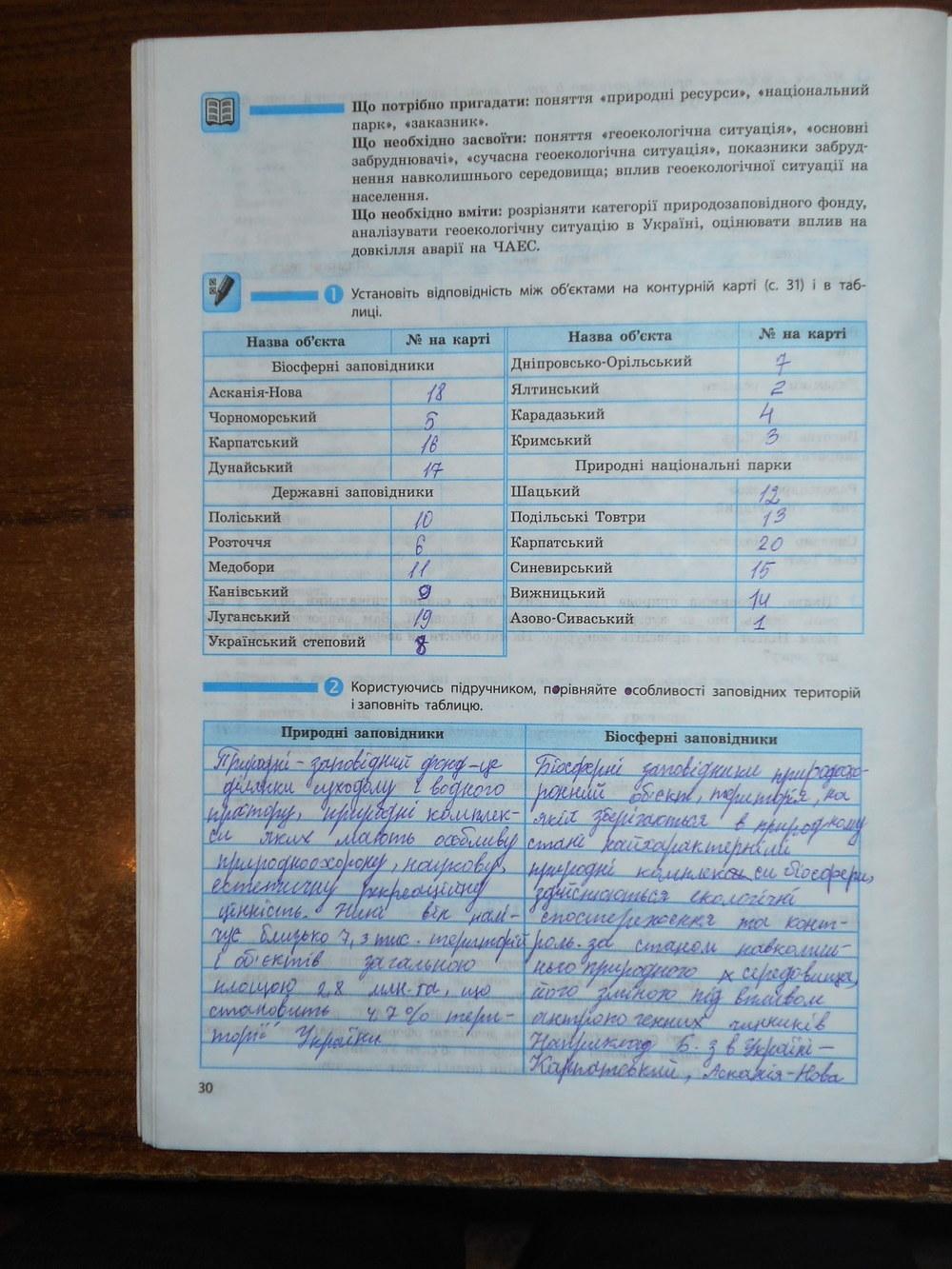 ГДЗ відповіді робочий зошит по географии 8 класс Т.Г. Гільберг, В.М. Проценко. Задание: стр. 30