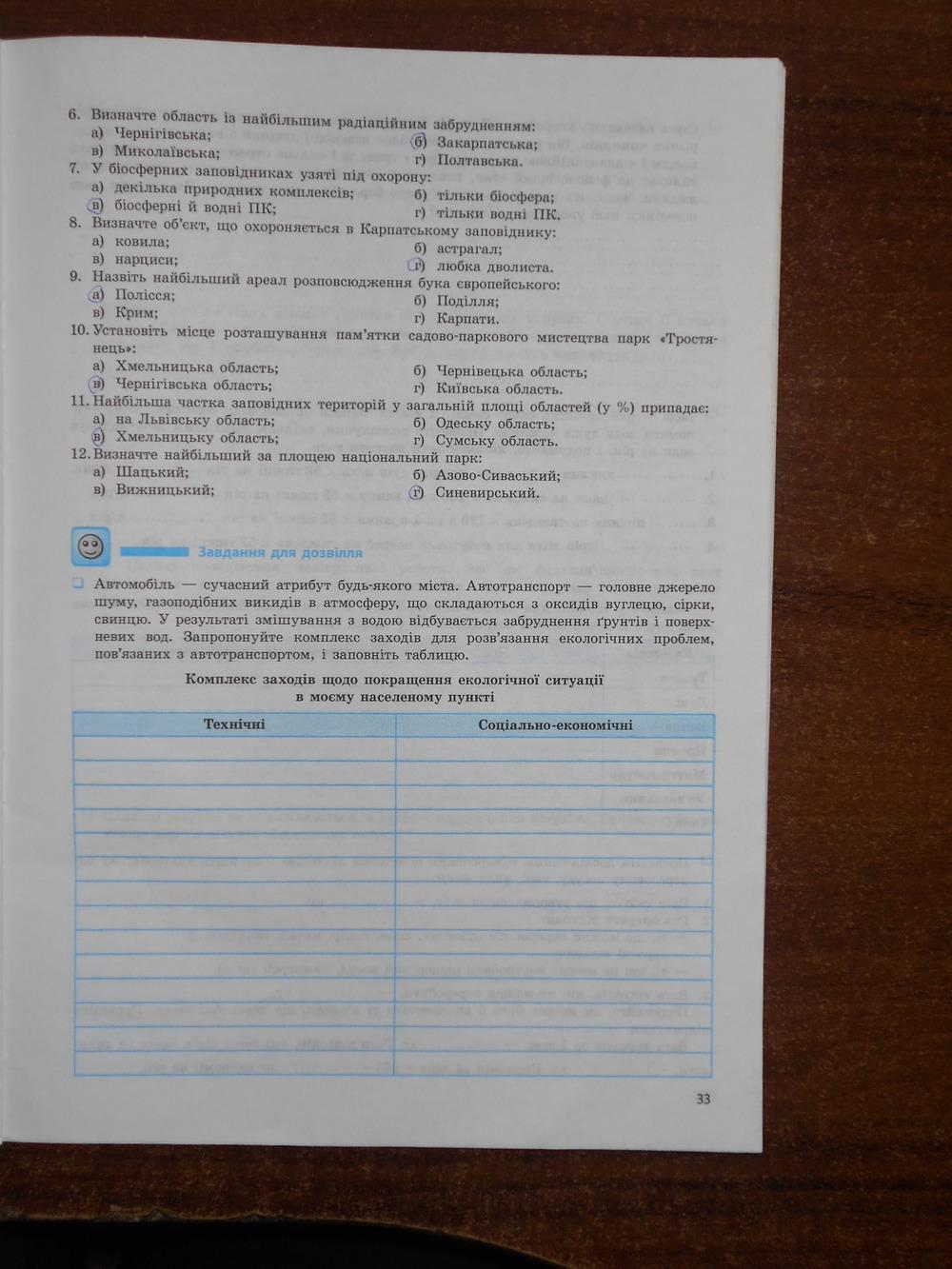 ГДЗ відповіді робочий зошит по географии 8 класс Т.Г. Гільберг, В.М. Проценко. Задание: стр. 33