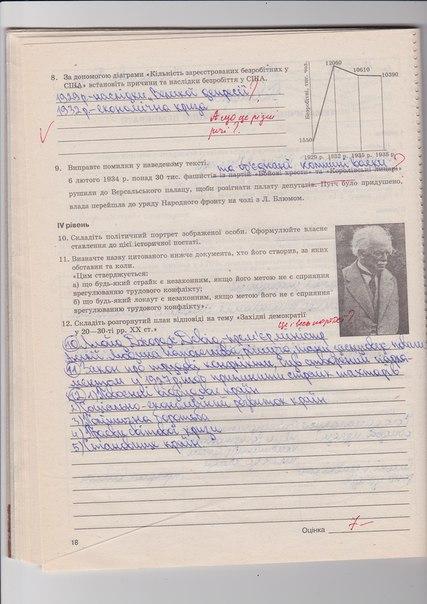 ГДЗ відповіді робочий зошит по истории 10 класс Раденко Т.В.. Задание: стр. 18