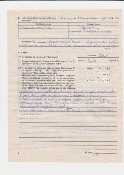 ГДЗ відповіді робочий зошит по истории 10 класс Раденко Т.В.. Задание: стр. 2
