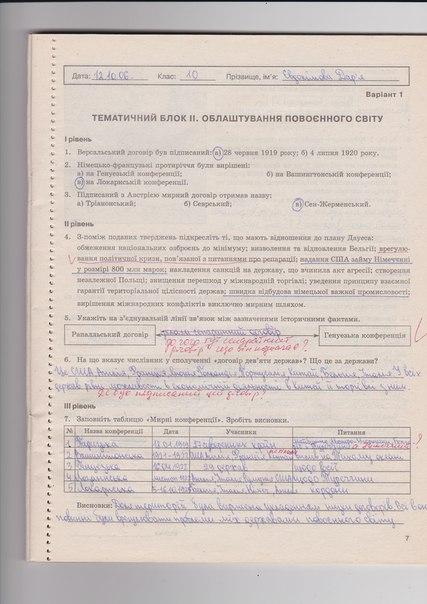 ГДЗ відповіді робочий зошит по истории 10 класс Раденко Т.В.. Задание: стр. 7