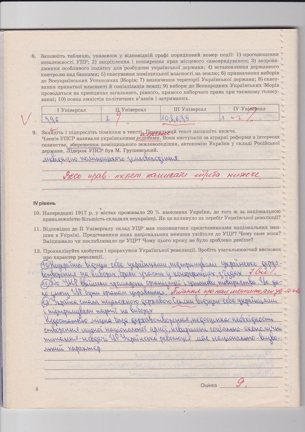 ГДЗ відповіді робочий зошит по истории 10 класс Н.М. Гісем, О.О. Мартинюк. Задание: стр. 8