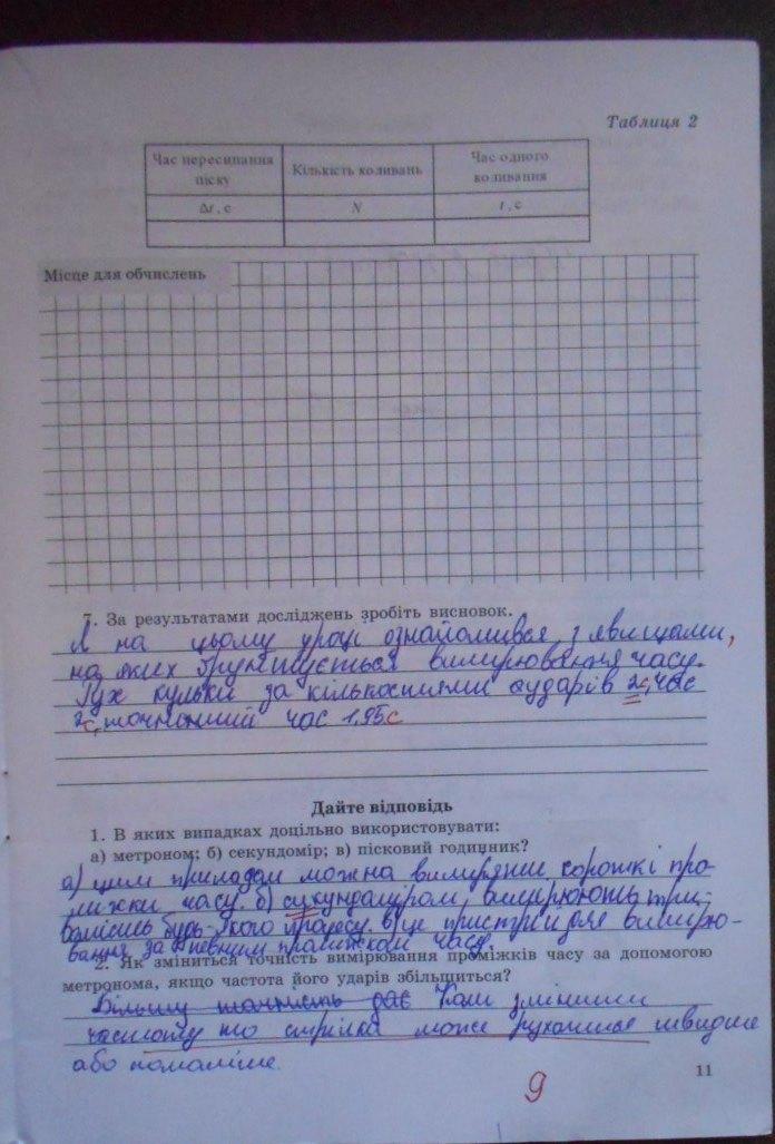 ГДЗ відповіді робочий зошит по физике 7 класс Гудзь В.В., Заклевський О.Я., Міль М.С.. Задание: стр. 11