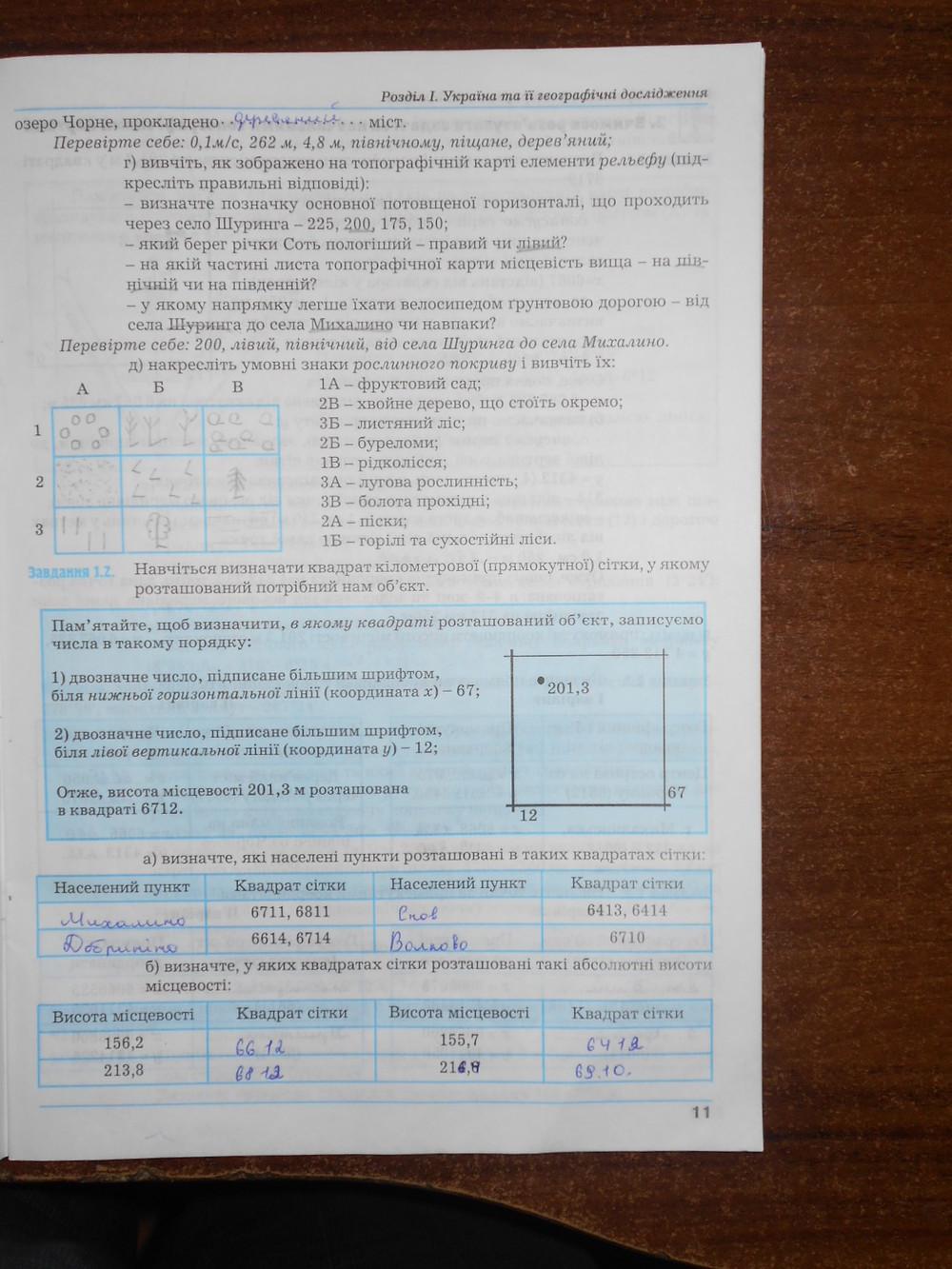 ГДЗ відповіді робочий зошит по географии 8 класс Думанська Г.В., Назаренко Т.Г.. Задание: стр. 11