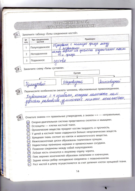 ГДЗ відповіді робочий зошит по биологии 9 класс Котик, Таглина. Задание: стр. 14