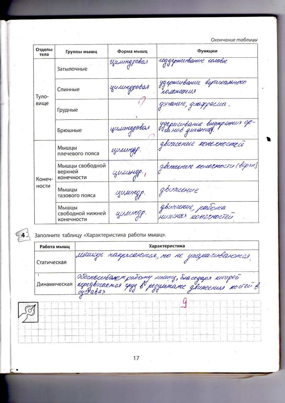 ГДЗ відповіді робочий зошит по биологии 9 класс Котик, Таглина. Задание: стр. 17