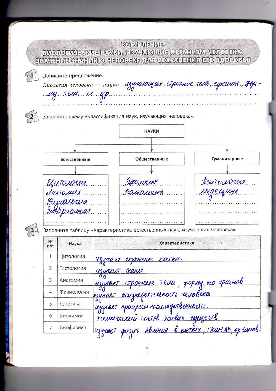 ГДЗ відповіді робочий зошит по биологии 9 класс Котик, Таглина. Задание: стр. 2