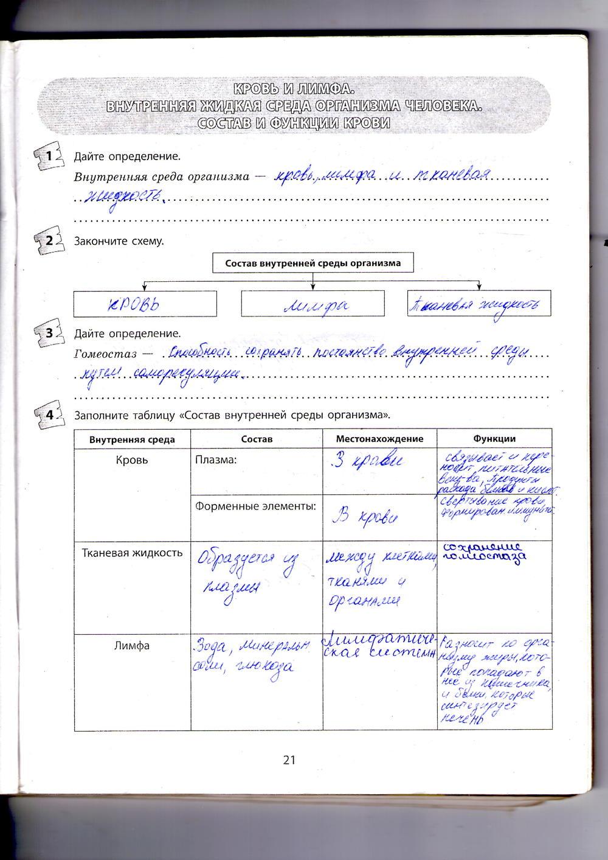 ГДЗ відповіді робочий зошит по биологии 9 класс Котик, Таглина. Задание: стр. 21