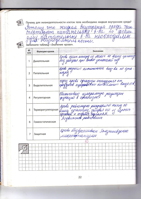 ГДЗ відповіді робочий зошит по биологии 9 класс Котик, Таглина. Задание: стр. 22
