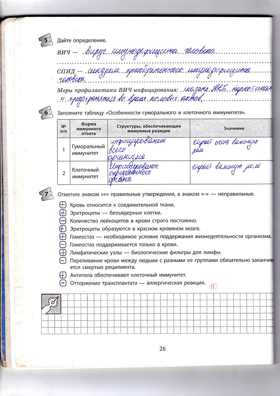 ГДЗ відповіді робочий зошит по биологии 9 класс Котик, Таглина. Задание: стр. 26