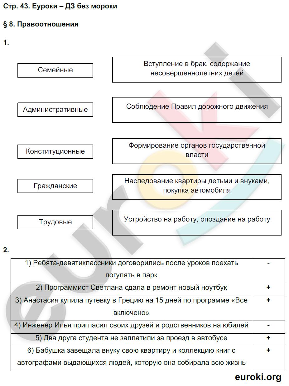 гдз по обществознанию 7 класс кравченко певцова учебник практикум