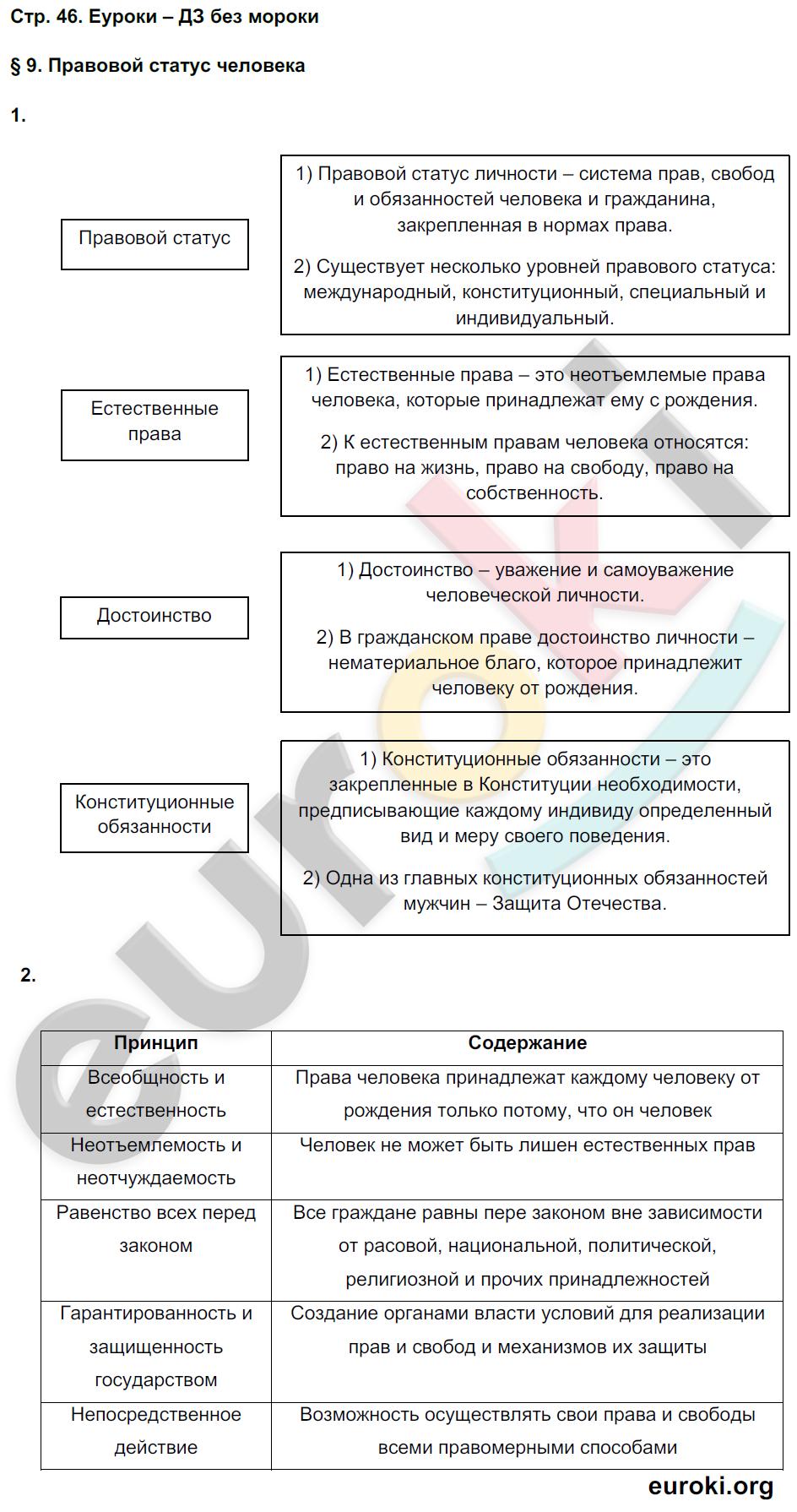 ГДЗ по обществознанию 7 класс рабочая тетрадь Хромова, Кравченко, Певцова. Задание: стр. 46