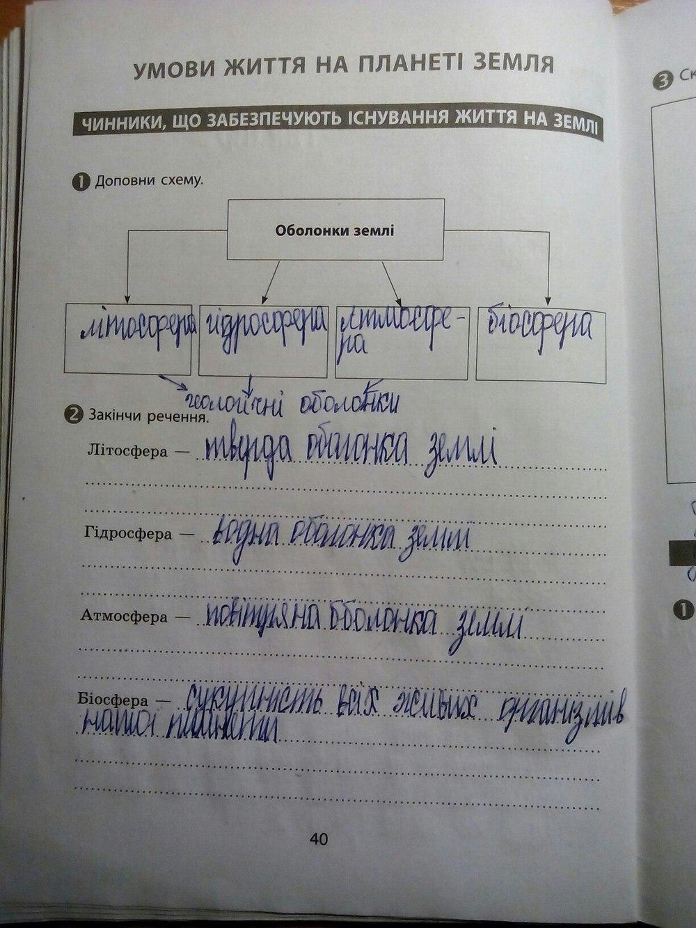 ГДЗ відповіді робочий зошит по биологии 5 класс. Задание: стр. 40