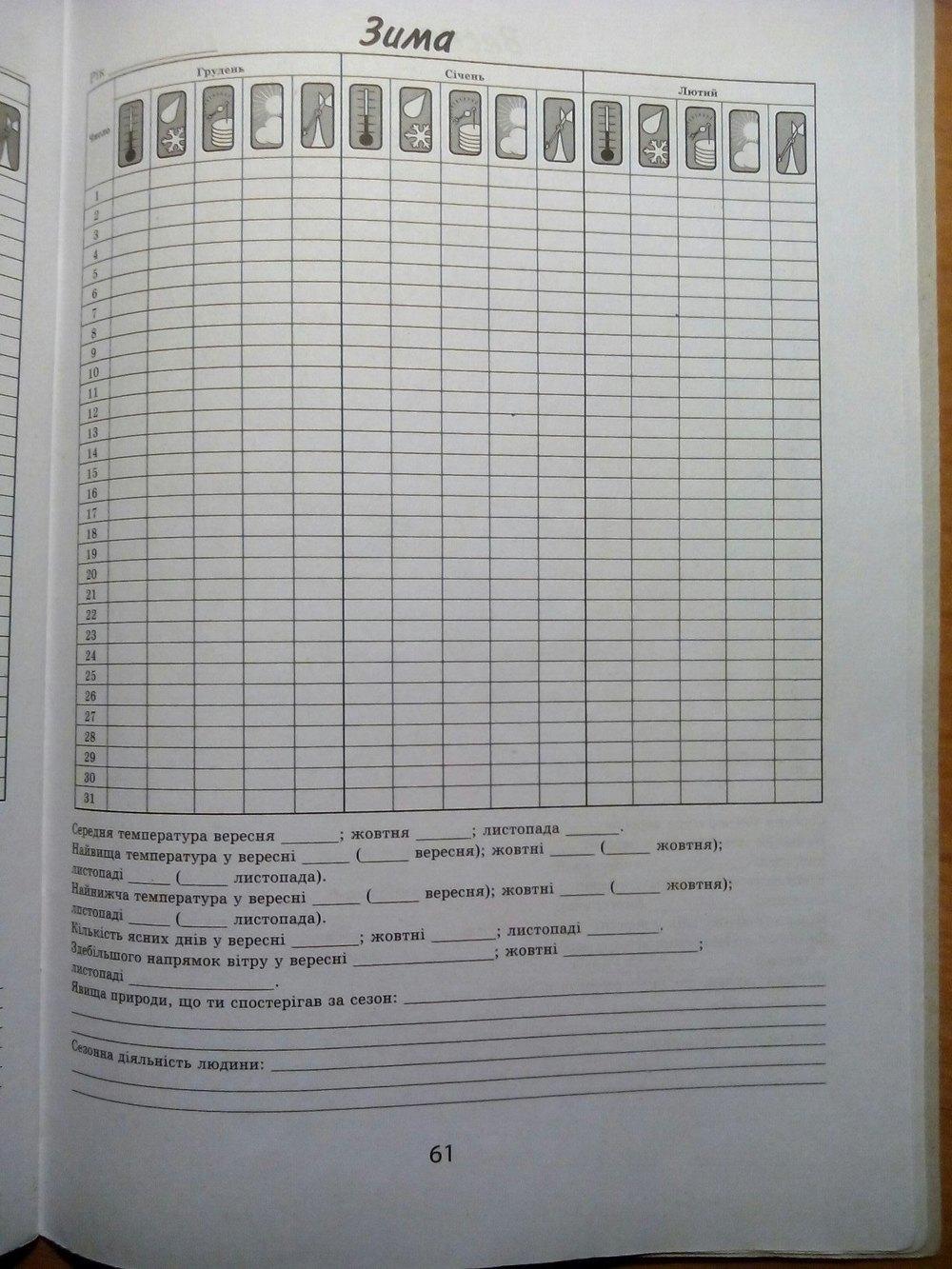ГДЗ відповіді робочий зошит по биологии 5 класс. Задание: стр. 61