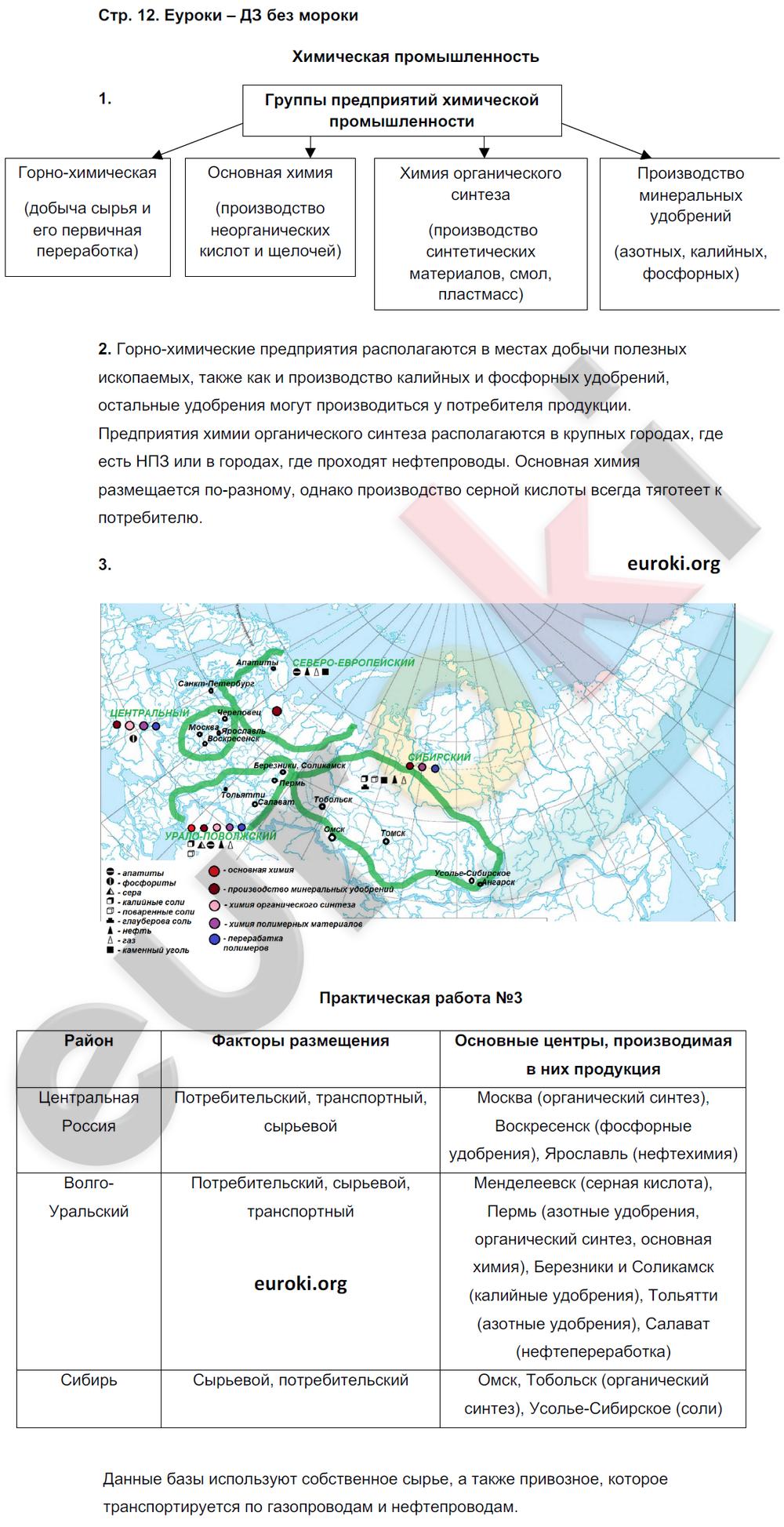 ГДЗ по географии 9 класс рабочая тетрадь Баринова, Суслов. Задание: стр. 12