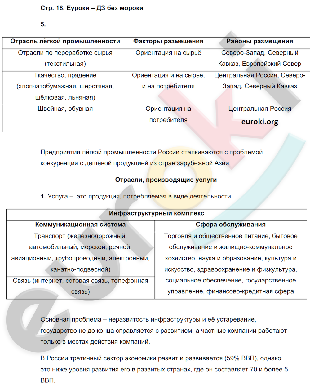 ГДЗ по географии 9 класс рабочая тетрадь Баринова, Суслов. Задание: стр. 18