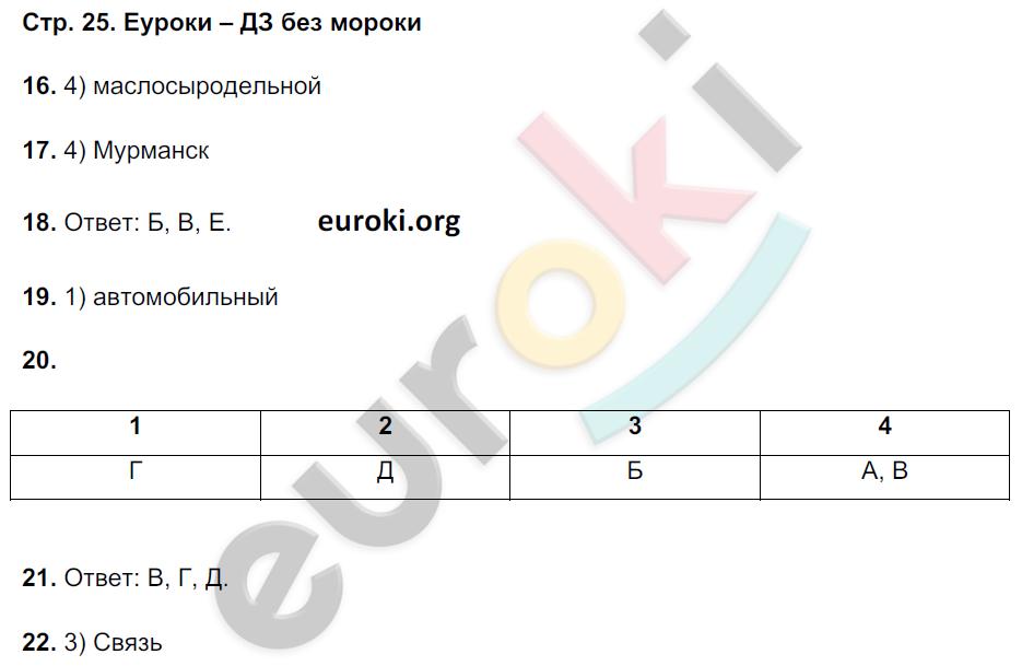 ГДЗ по географии 9 класс рабочая тетрадь Баринова, Суслов. Задание: стр. 25