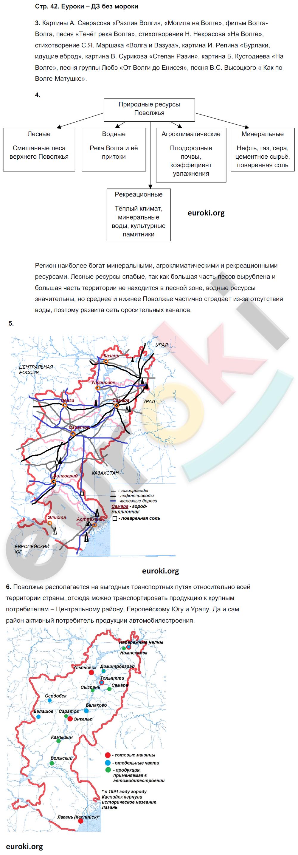 ГДЗ по географии 9 класс рабочая тетрадь Баринова, Суслов. Задание: стр. 42