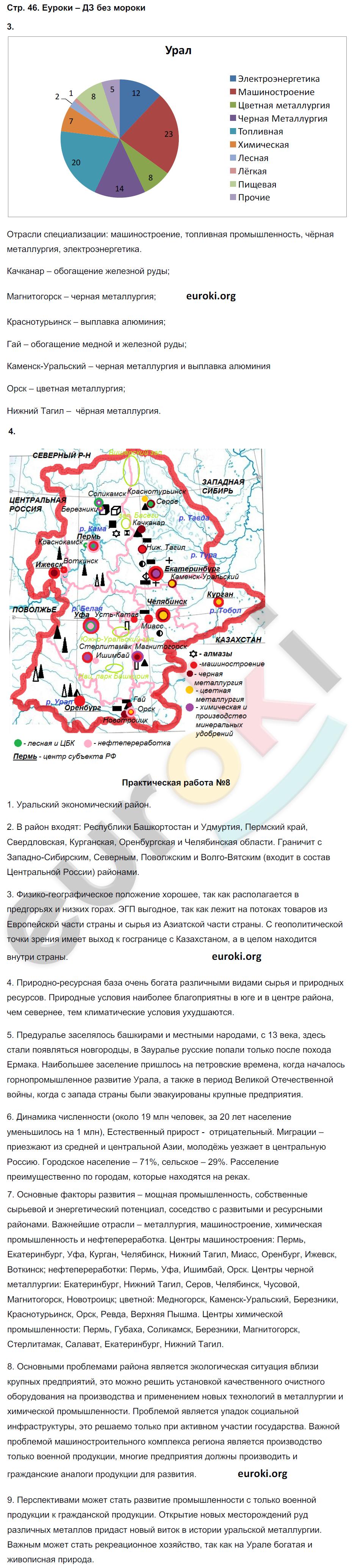 ГДЗ по географии 9 класс рабочая тетрадь Баринова, Суслов. Задание: стр. 46
