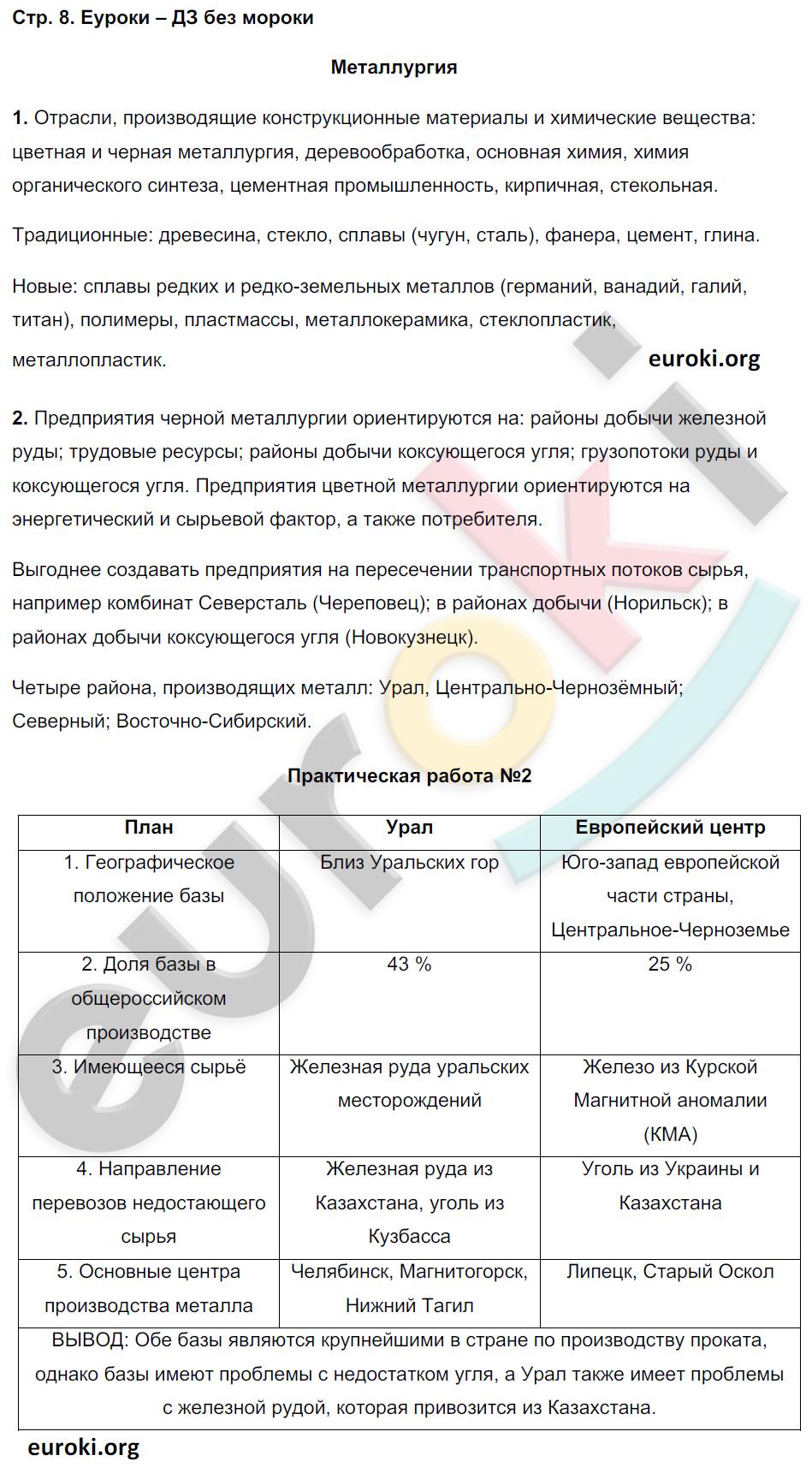 ГДЗ по географии 9 класс рабочая тетрадь Баринова, Суслов. Задание: стр. 8