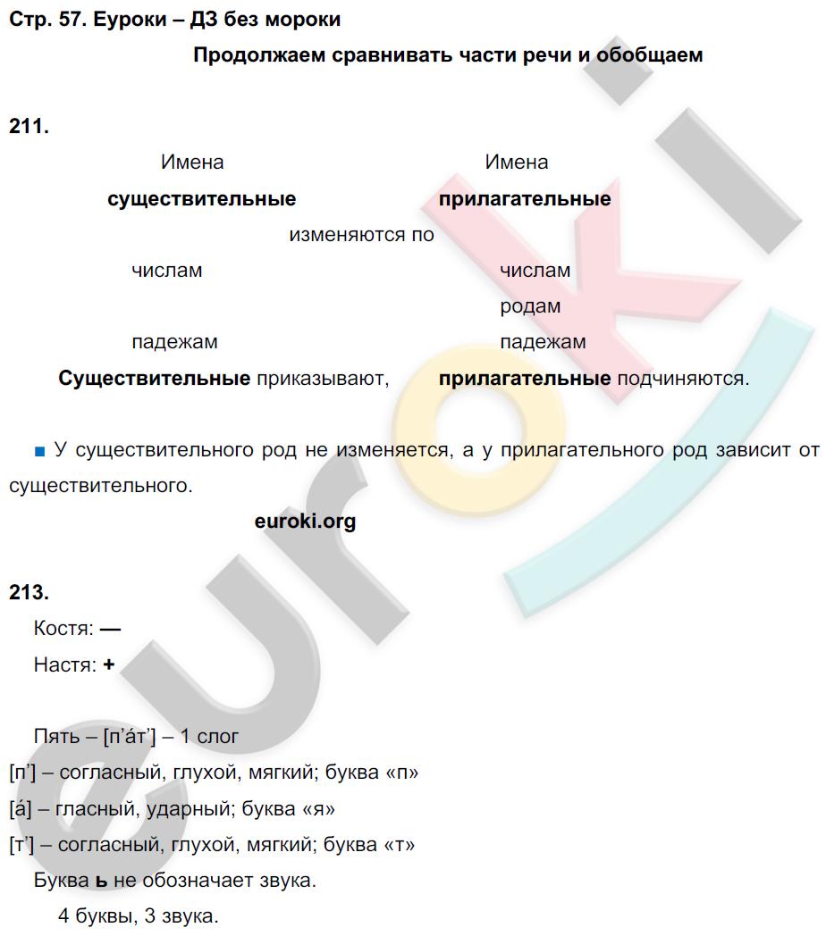 ГДЗ по русскому языку 3 класс рабочая тетрадь Соловейчик, Кузьменко Часть 1, 2, 3. Задание: стр. 57