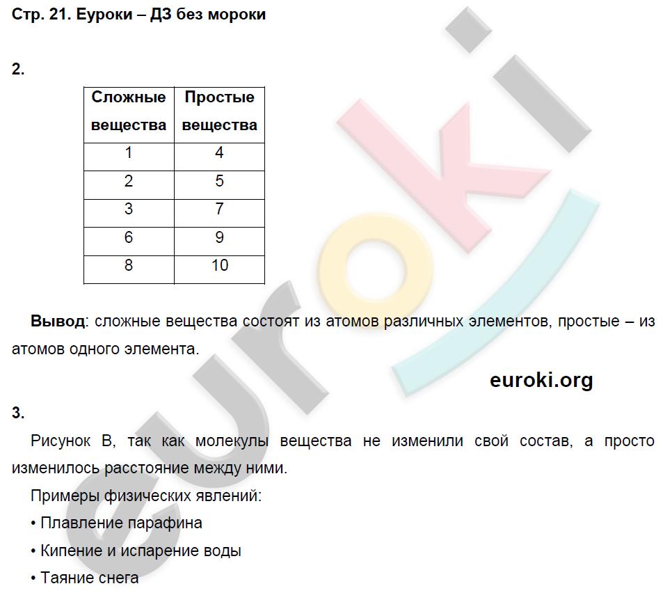 ГДЗ по химии 8 класс тетрадь тренажёр Гара. Задание: стр. 21