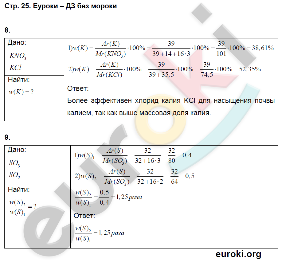 ГДЗ по химии 8 класс тетрадь тренажёр Гара. Задание: стр. 25