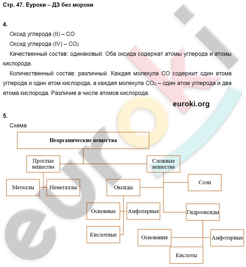 ГДЗ по химии 8 класс тетрадь тренажёр Гара. Задание: стр. 47