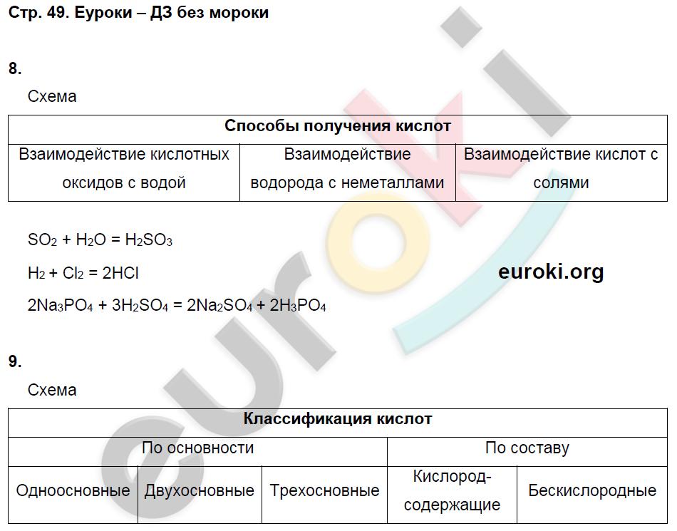 ГДЗ по химии 8 класс тетрадь тренажёр Гара. Задание: стр. 49